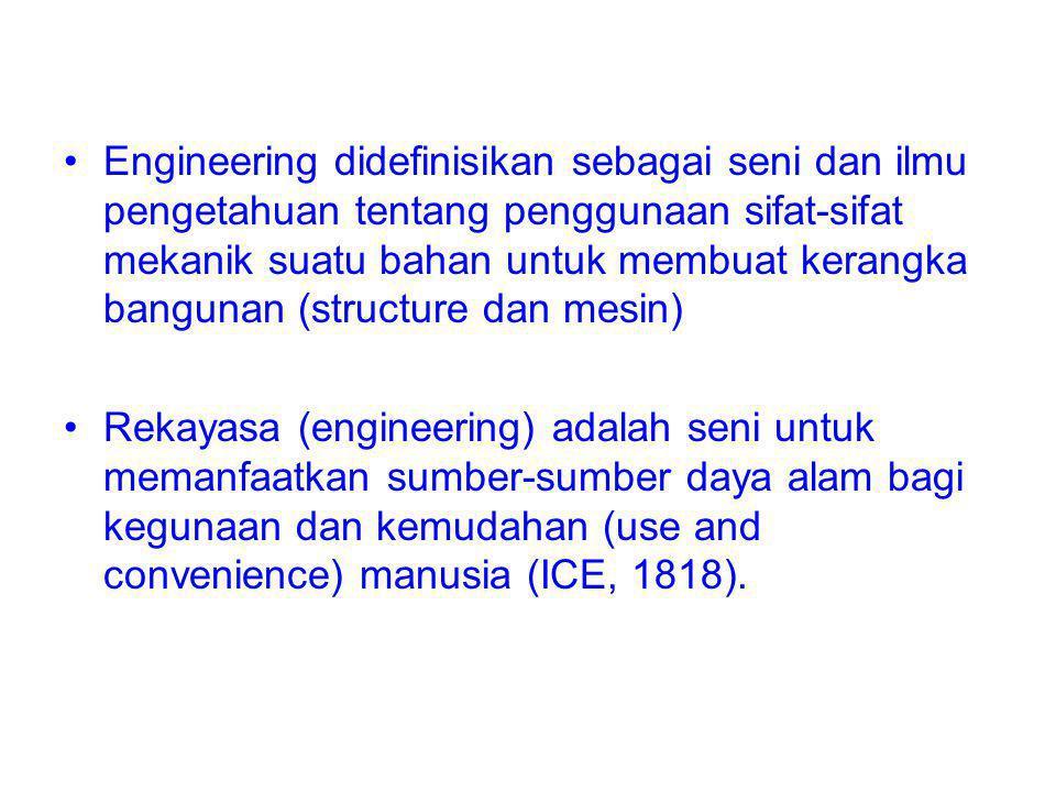 Engineering didefinisikan sebagai seni dan ilmu pengetahuan tentang penggunaan sifat-sifat mekanik suatu bahan untuk membuat kerangka bangunan (structure dan mesin)
