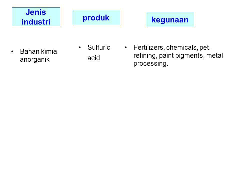 Jenis industri produk kegunaan