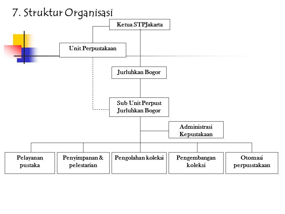 7. Struktur Organisasi Ketua STPJakarta Unit Perpustakaan