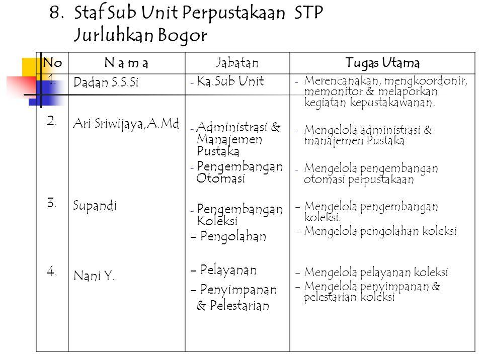 8. Staf Sub Unit Perpustakaan STP Jurluhkan Bogor