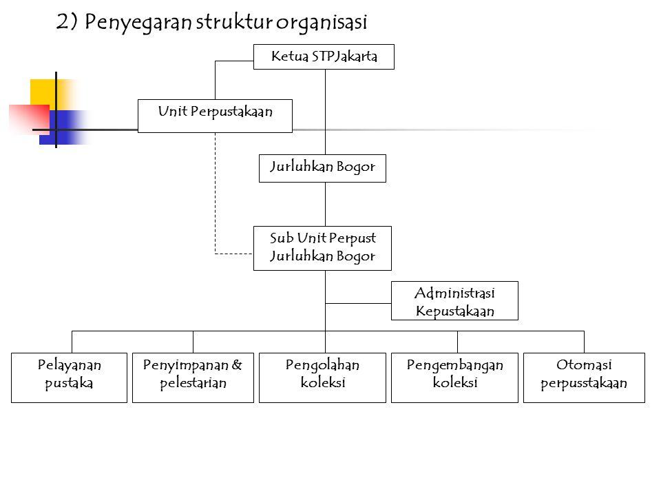 2) Penyegaran struktur organisasi