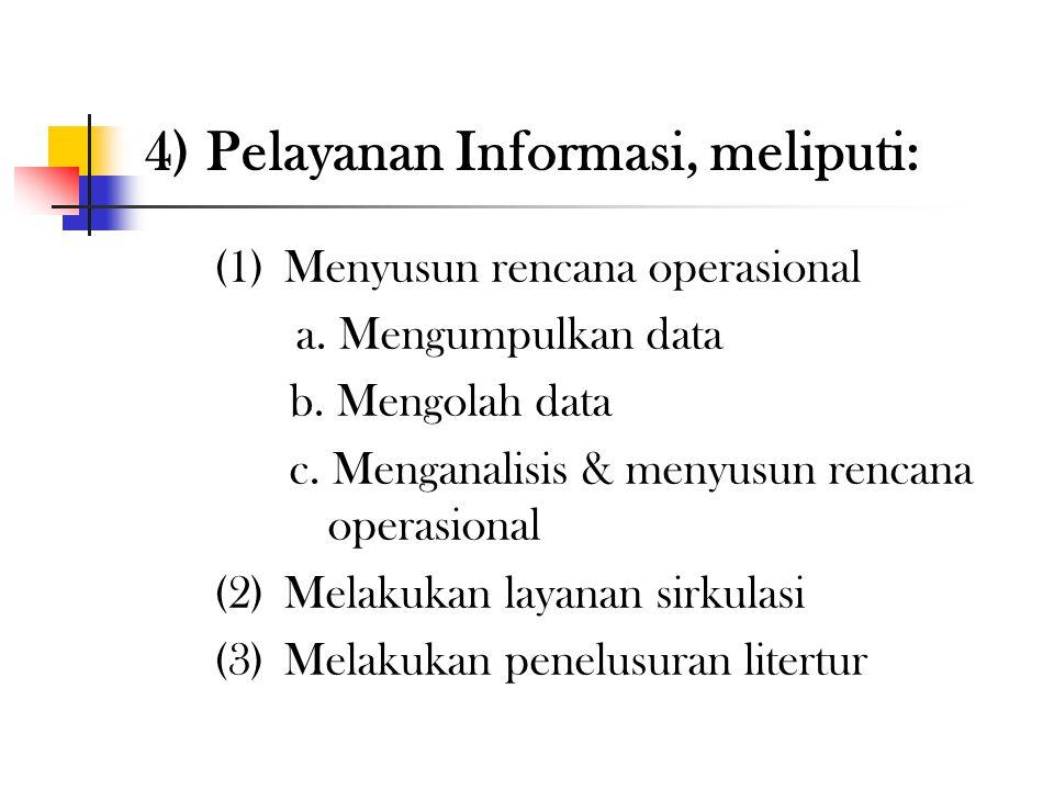 4) Pelayanan Informasi, meliputi:
