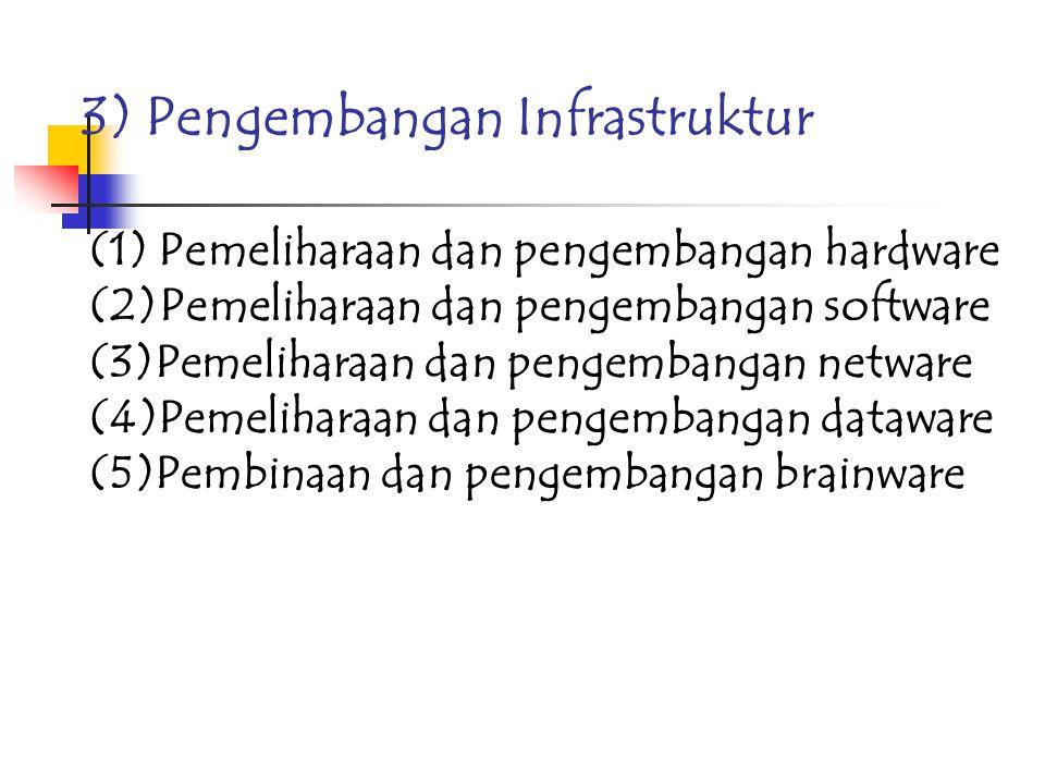 3) Pengembangan Infrastruktur