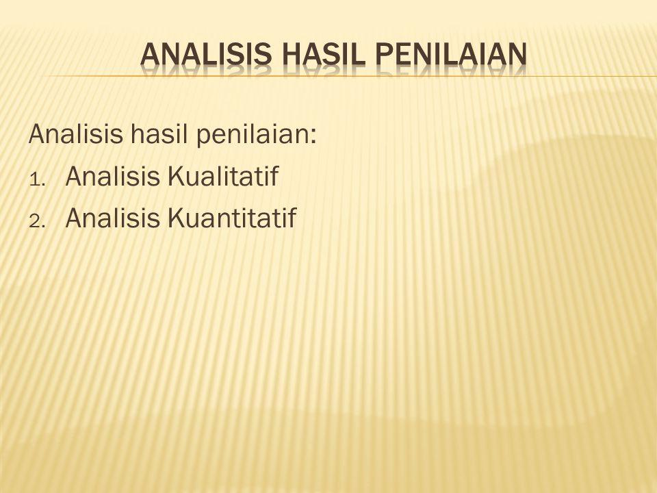 Analisis Hasil penilaian