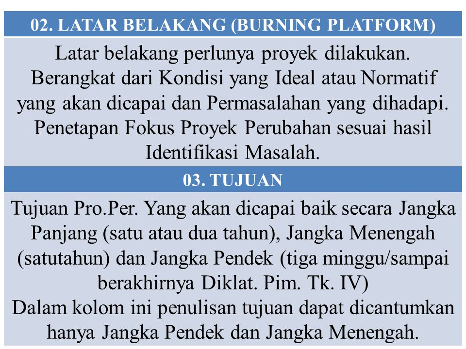 02. LATAR BELAKANG (BURNING PLATFORM)