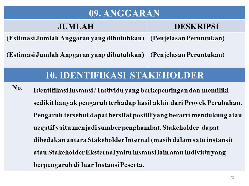 10. IDENTIFIKASI STAKEHOLDER