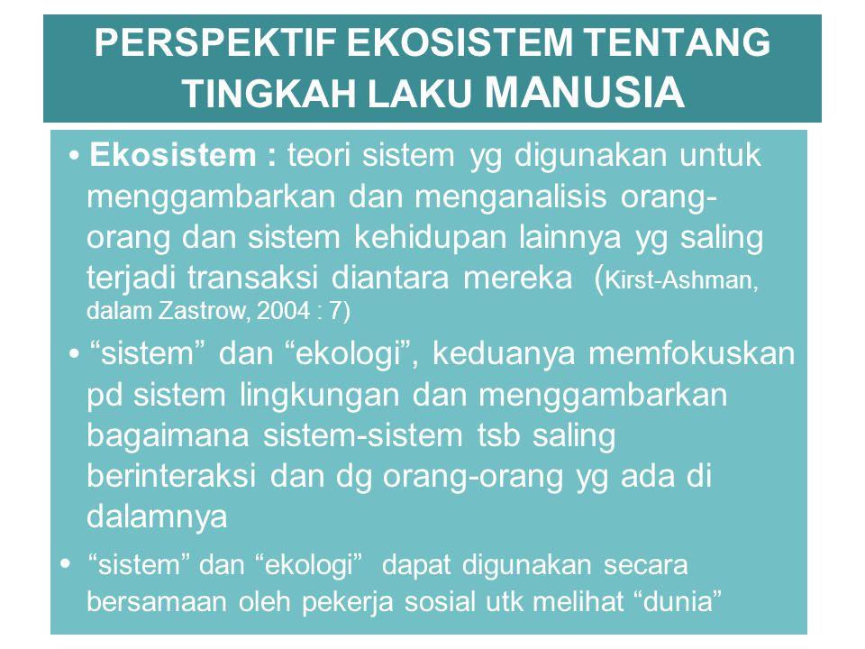 PERSPEKTIF EKOSISTEM TENTANG TINGKAH LAKU MANUSIA