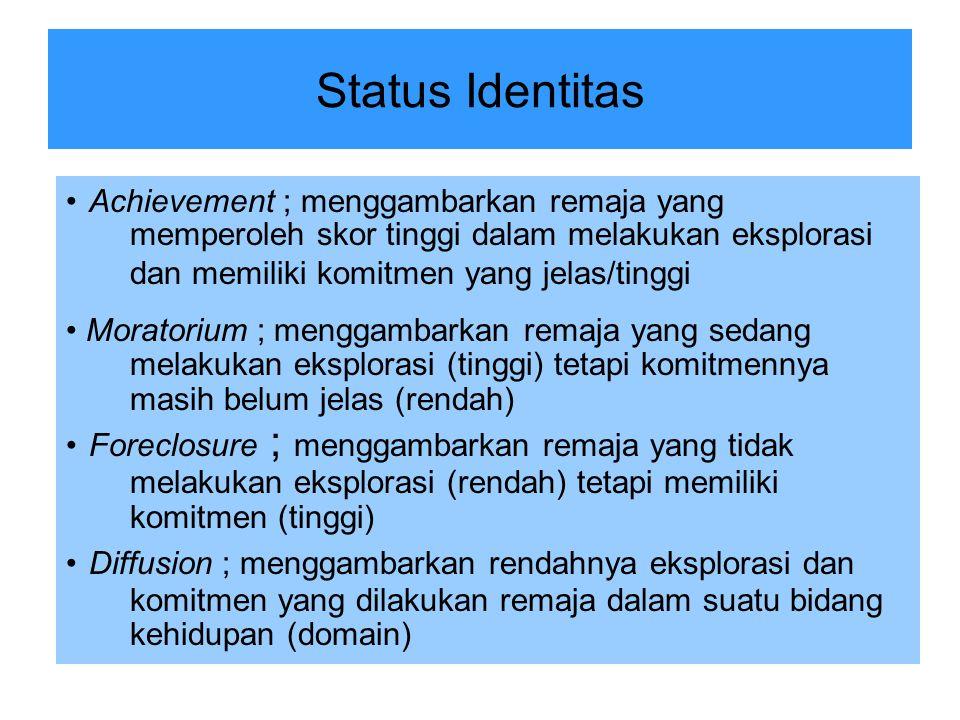 Status Identitas • Achievement ; menggambarkan remaja yang memperoleh skor tinggi dalam melakukan eksplorasi dan memiliki komitmen yang jelas/tinggi.