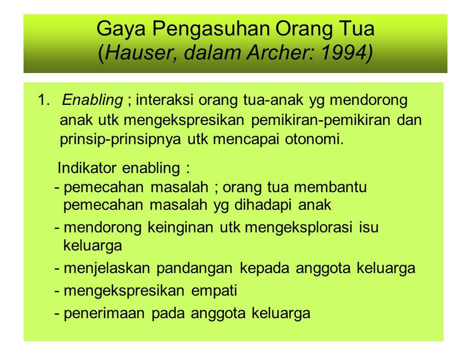 Gaya Pengasuhan Orang Tua (Hauser, dalam Archer: 1994)