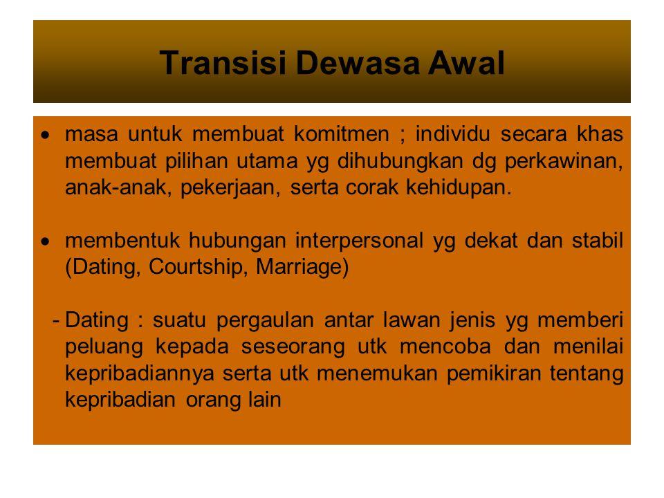 Transisi Dewasa Awal