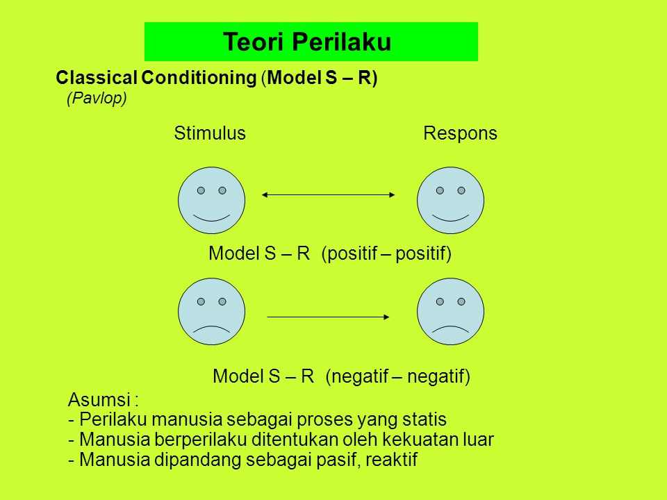 Teori Perilaku Classical Conditioning (Model S – R) (Pavlop)