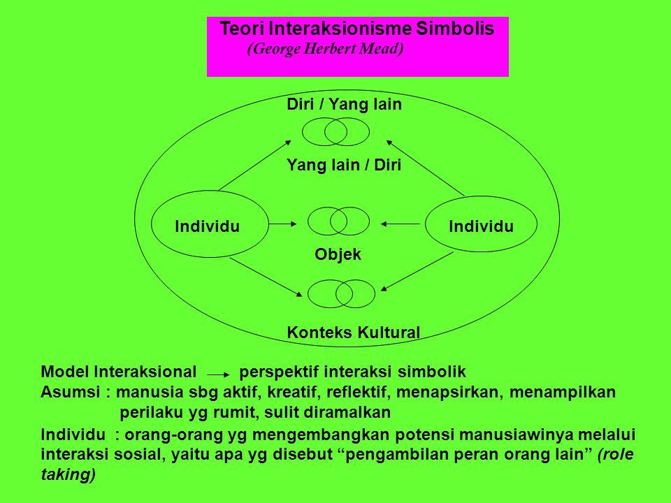 Teori Interaksionisme Simbolis
