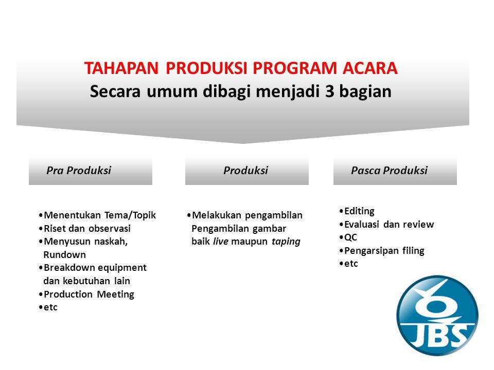 TAHAPAN PRODUKSI PROGRAM ACARA Secara umum dibagi menjadi 3 bagian