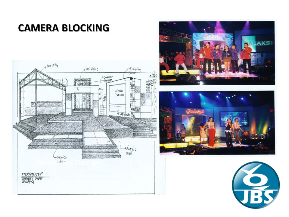 CAMERA BLOCKING Sketsa Set Design