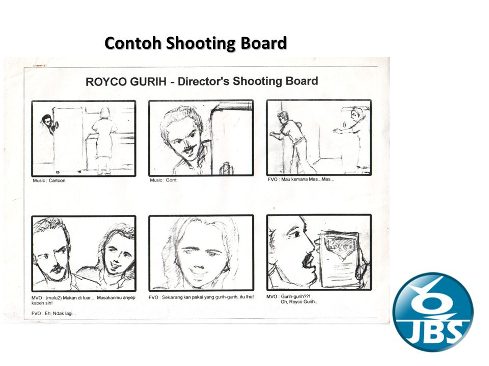 Contoh Shooting Board
