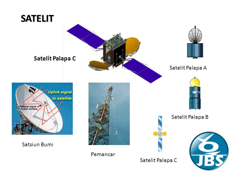 SATELIT Satelit Palapa C Satelit Palapa A Satelit Palapa B