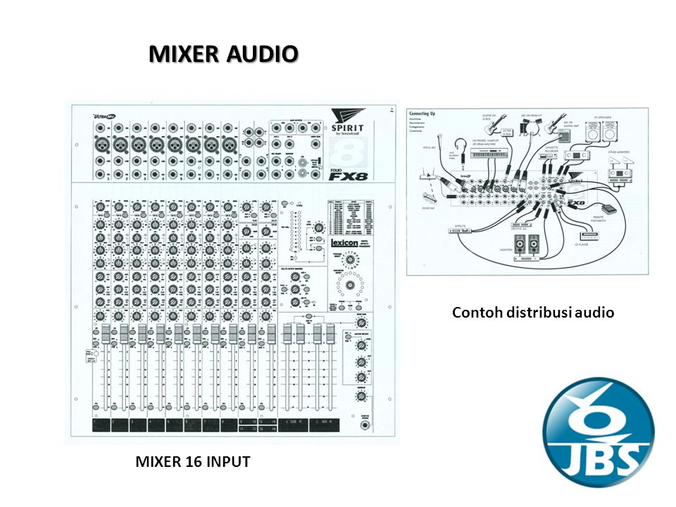 MIXER AUDIO Contoh distribusi audio MIXER 16 INPUT