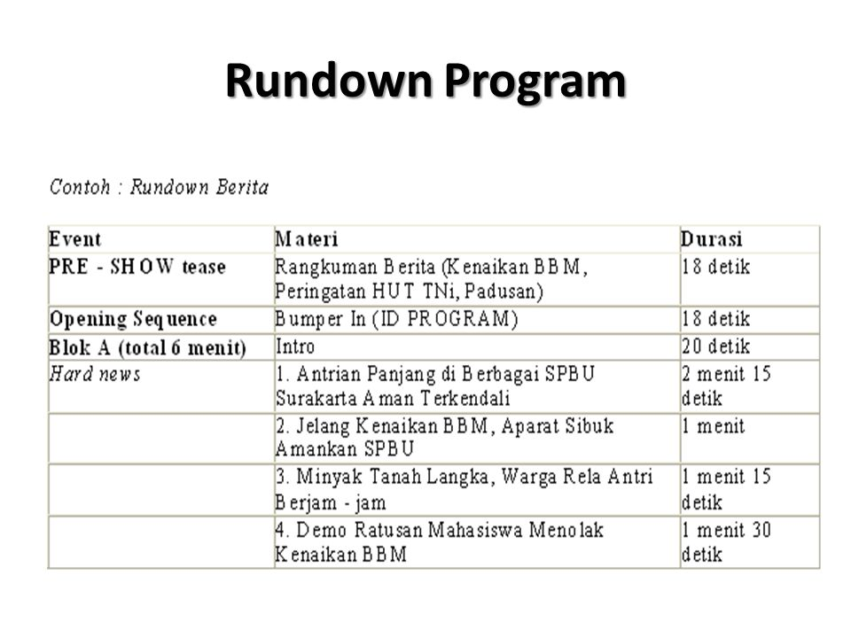 Rundown Program