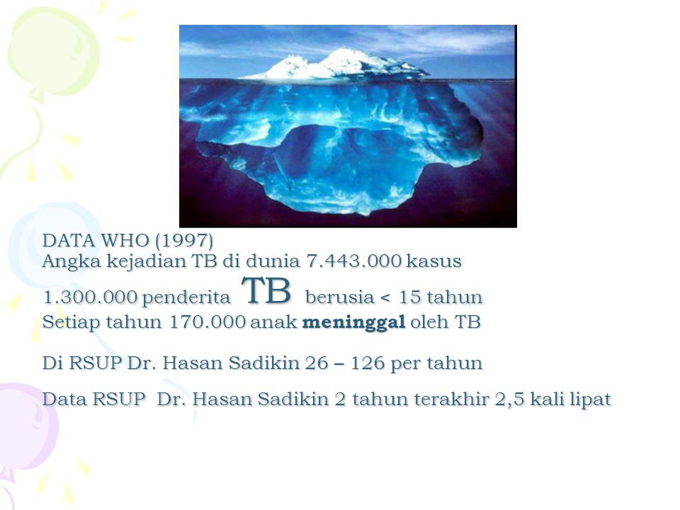 DATA WHO (1997) Angka kejadian TB di dunia 7. 443. 000 kasus 1. 300