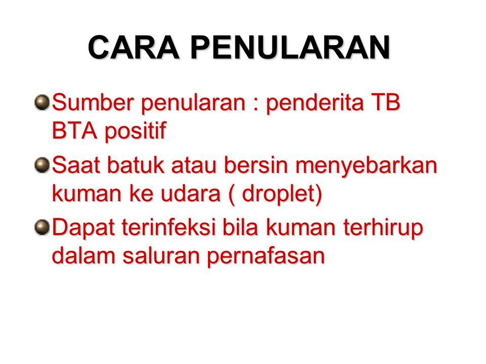 CARA PENULARAN Sumber penularan : penderita TB BTA positif