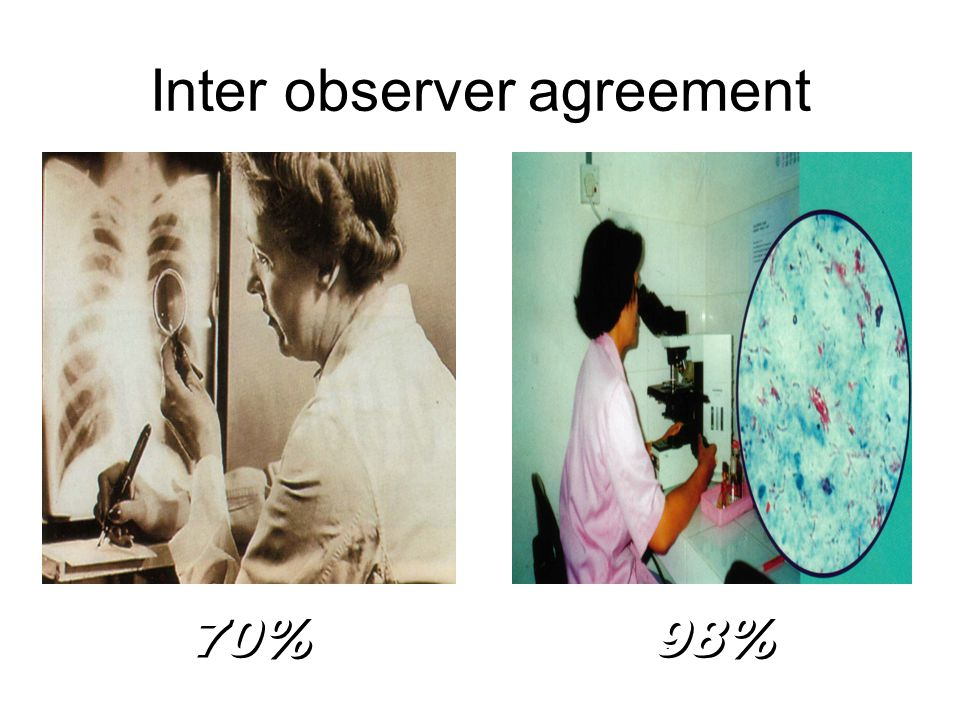 Inter observer agreement
