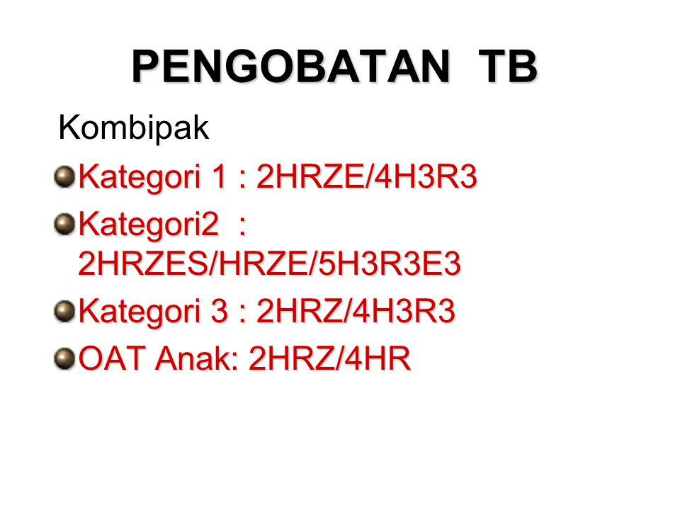 PENGOBATAN TB Kombipak Kategori 1 : 2HRZE/4H3R3