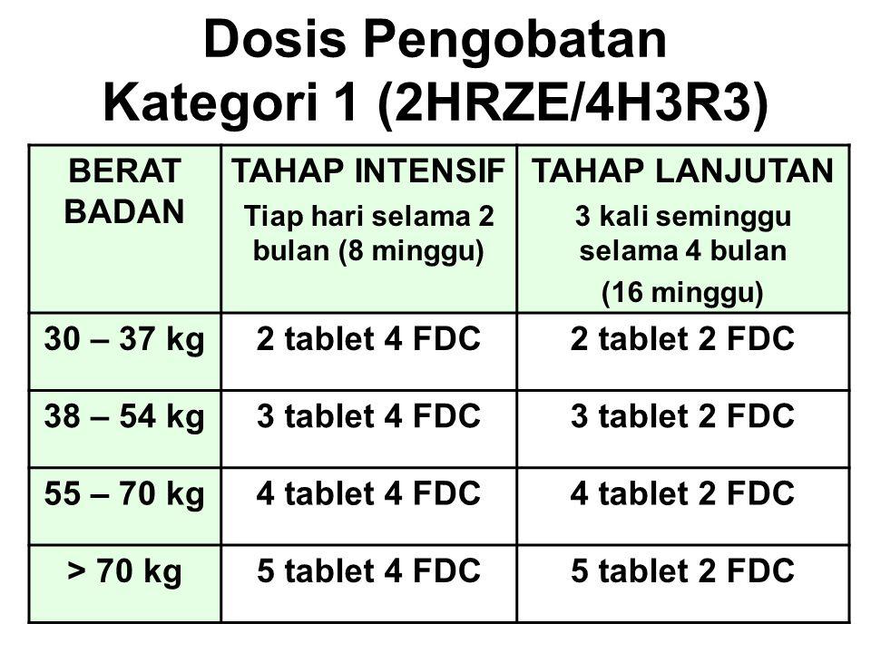 Dosis Pengobatan Kategori 1 (2HRZE/4H3R3)