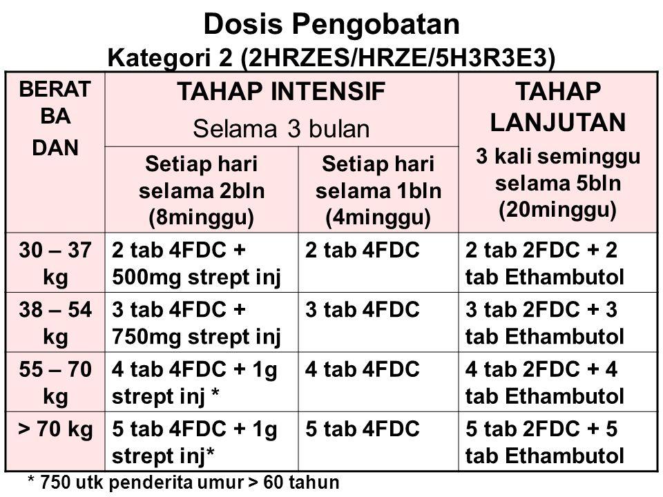 Dosis Pengobatan Kategori 2 (2HRZES/HRZE/5H3R3E3)