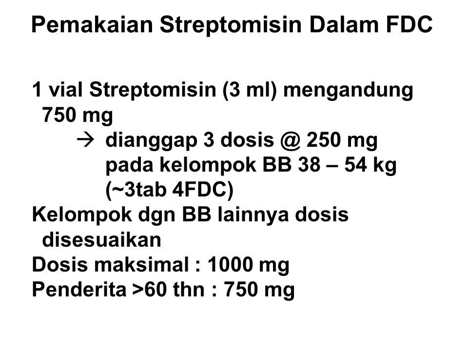 Pemakaian Streptomisin Dalam FDC