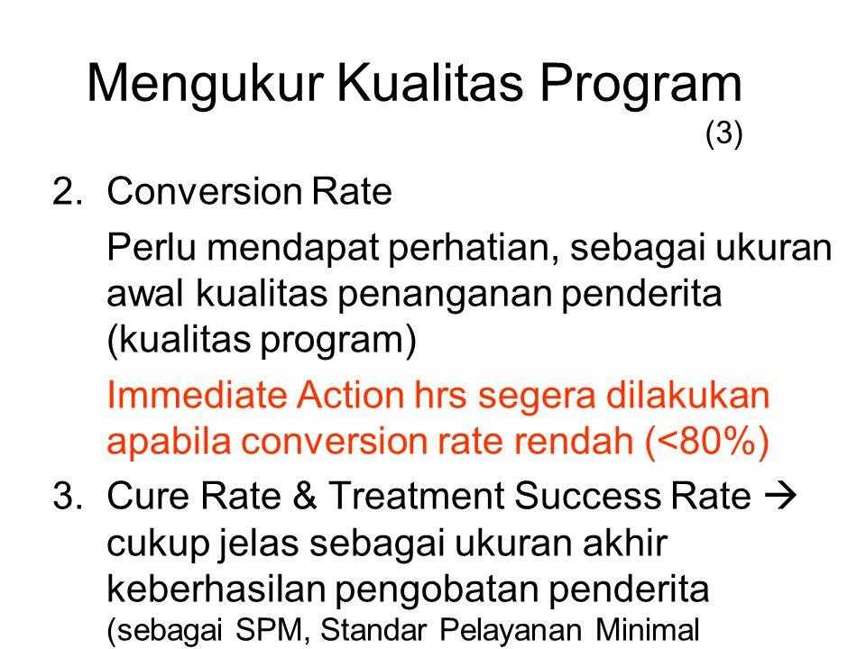Mengukur Kualitas Program (3)