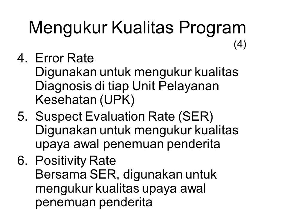 Mengukur Kualitas Program (4)