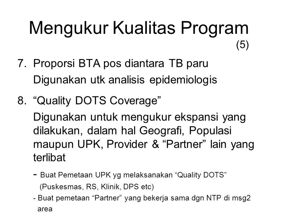 Mengukur Kualitas Program (5)