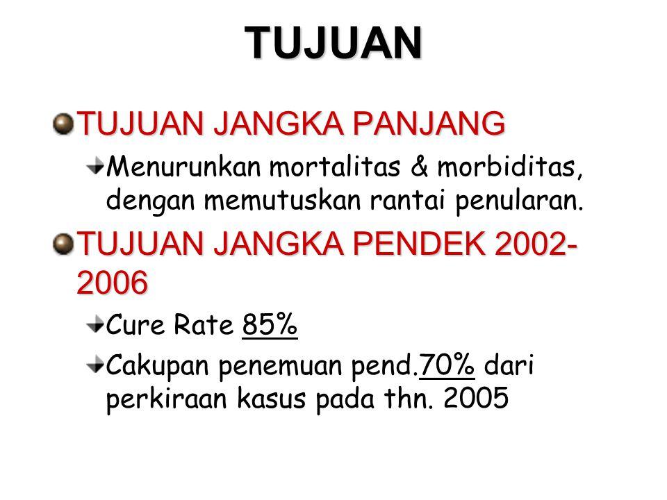 TUJUAN TUJUAN JANGKA PANJANG TUJUAN JANGKA PENDEK 2002-2006