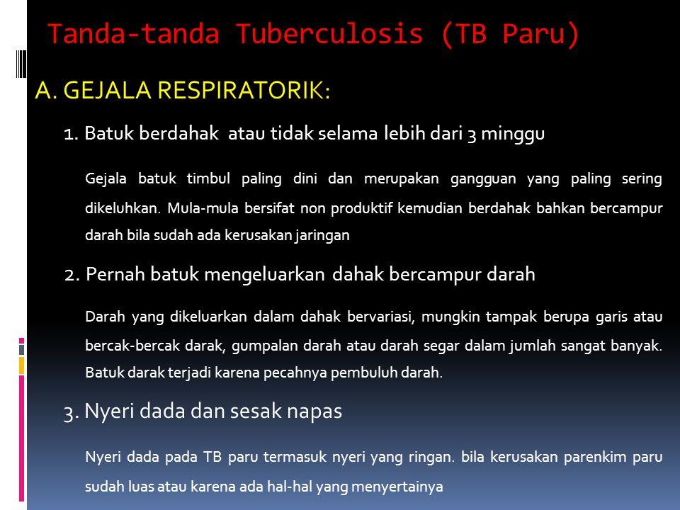 Tanda-tanda Tuberculosis (TB Paru)