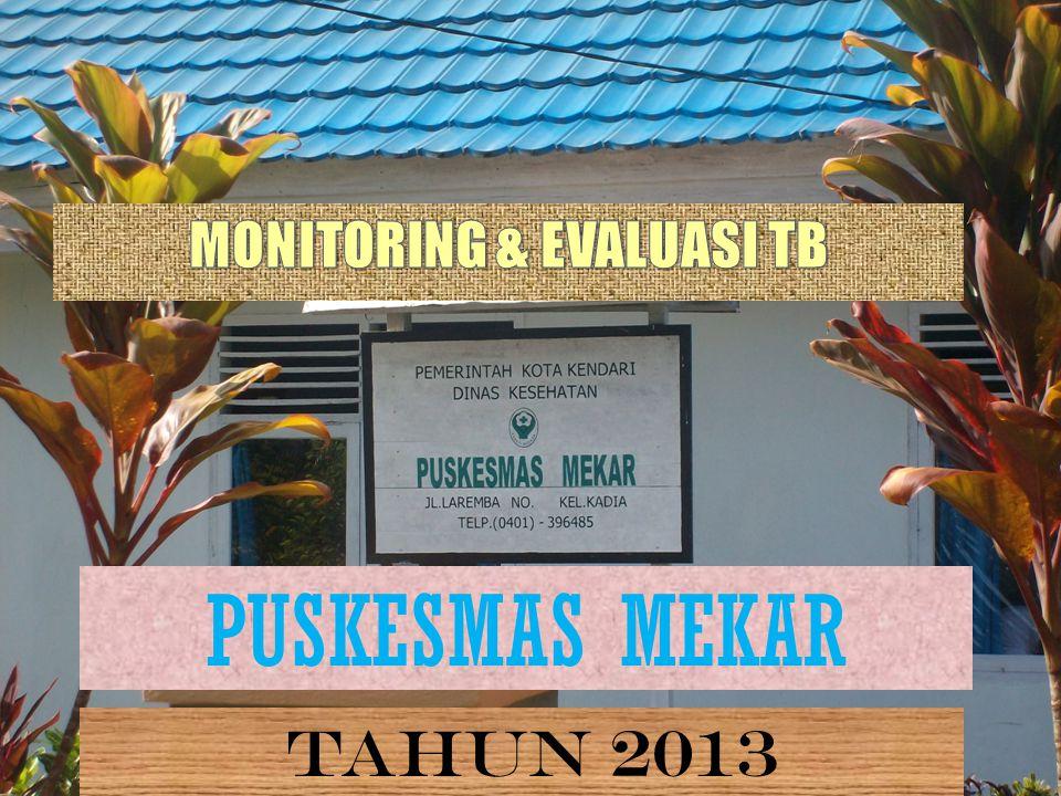 MONITORING & EVALUASI TB