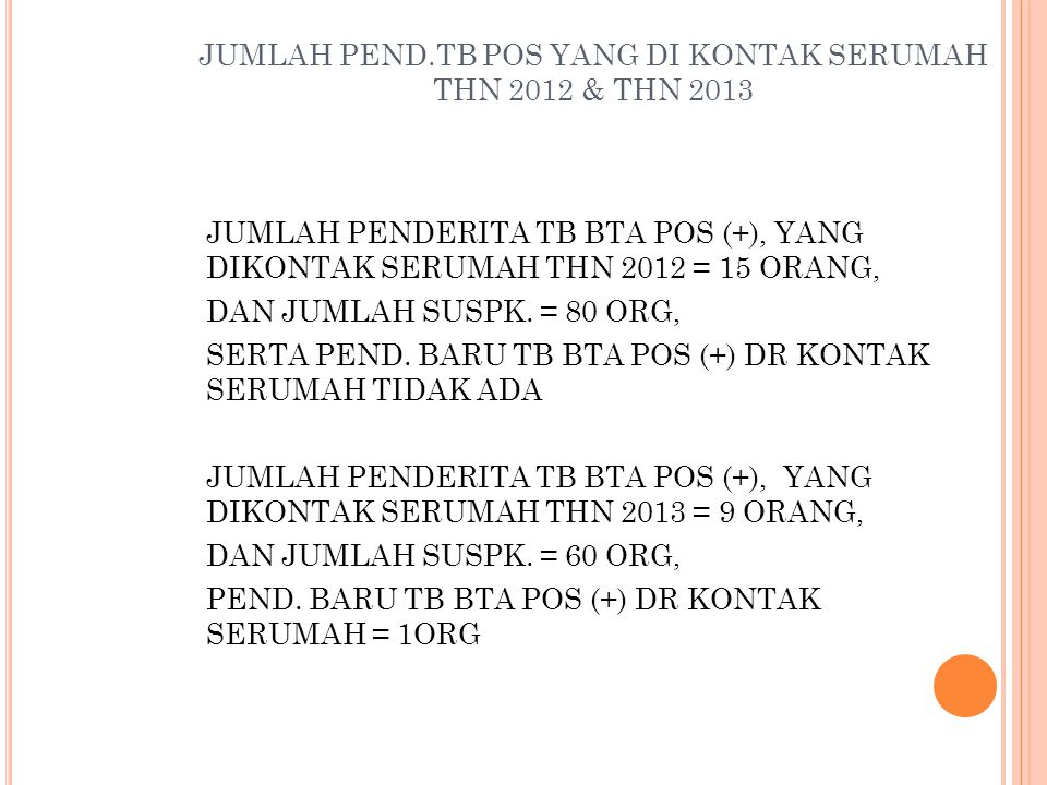 JUMLAH PEND.TB POS YANG DI KONTAK SERUMAH THN 2012 & THN 2013