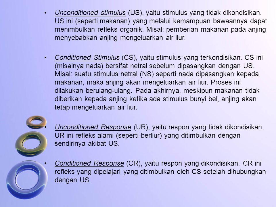 Unconditioned stimulus (US), yaitu stimulus yang tidak dikondisikan
