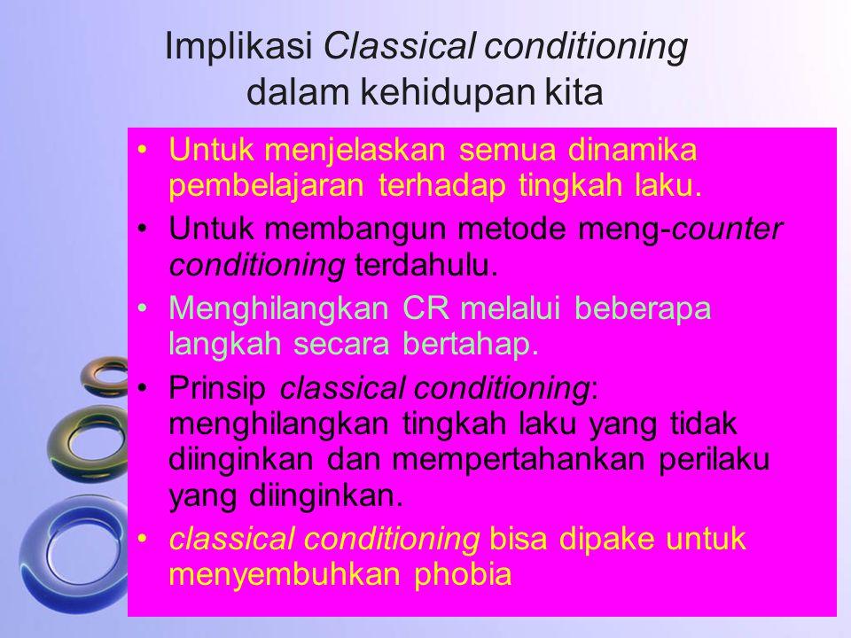 Implikasi Classical conditioning dalam kehidupan kita