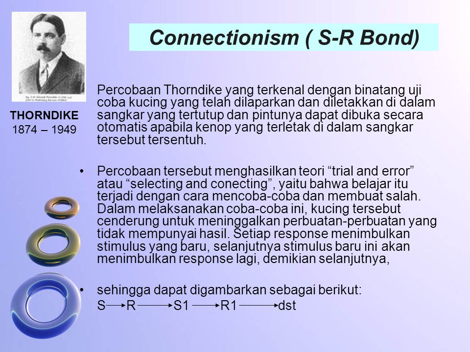 Connectionism ( S-R Bond)