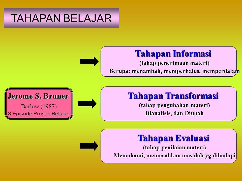 TAHAPAN BELAJAR Tahapan Informasi Tahapan Transformasi