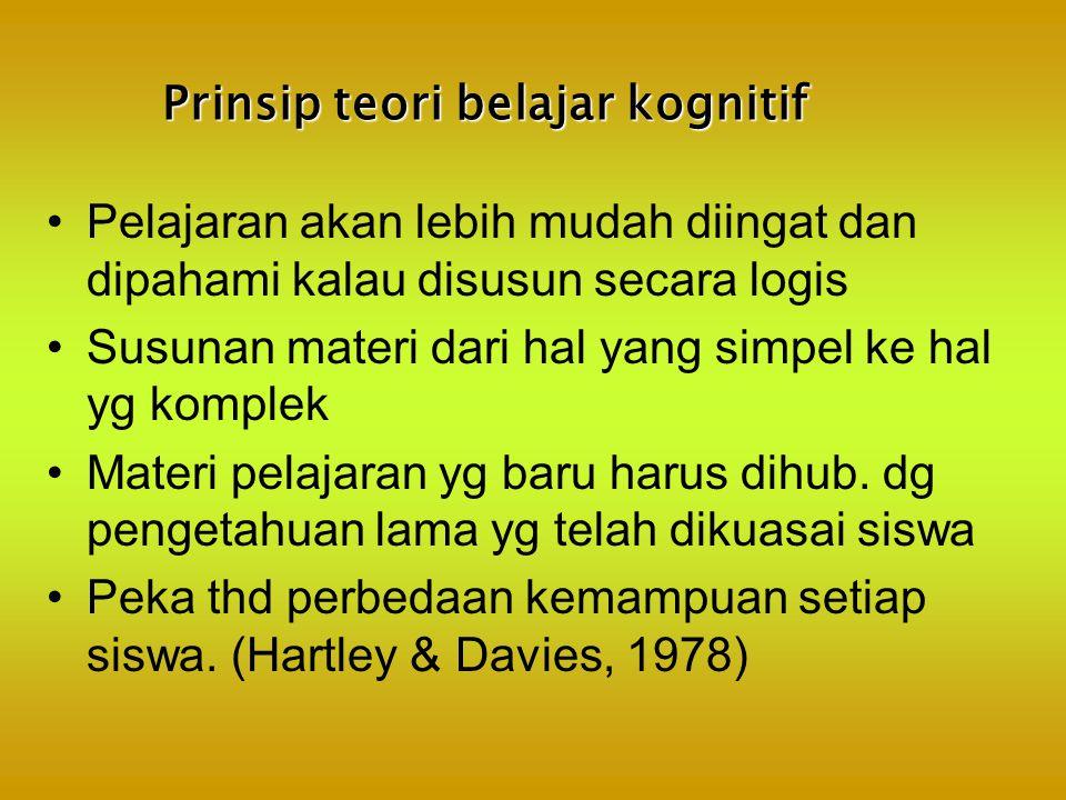 Prinsip teori belajar kognitif