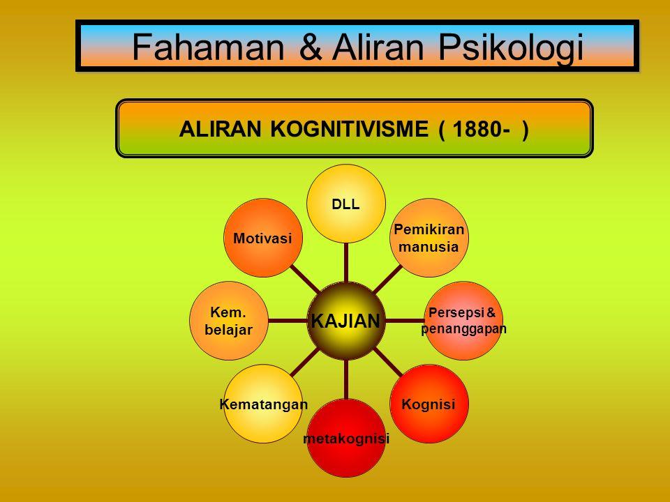 ALIRAN KOGNITIVISME ( 1880- )