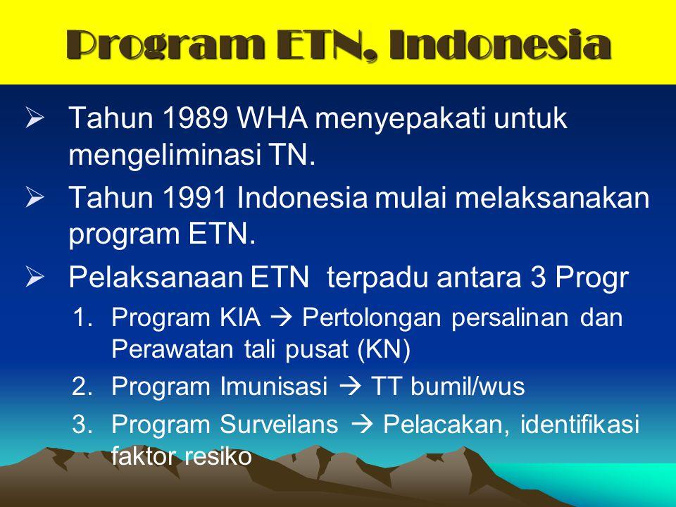 Program ETN, Indonesia Tahun 1989 WHA menyepakati untuk mengeliminasi TN. Tahun 1991 Indonesia mulai melaksanakan program ETN.
