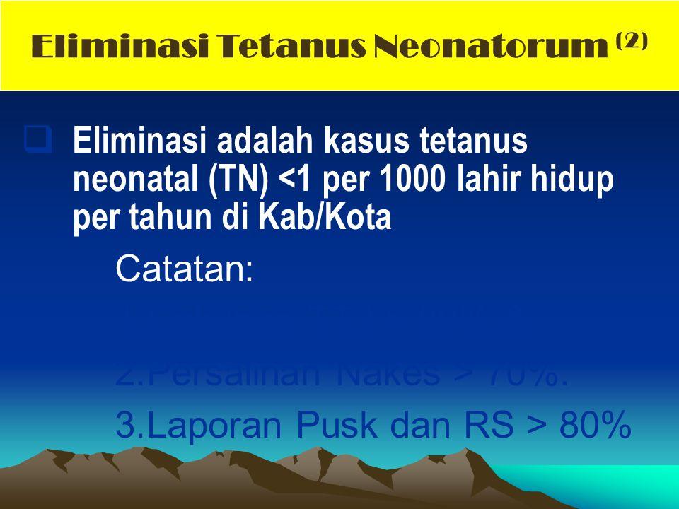 Eliminasi Tetanus Neonatorum (2)