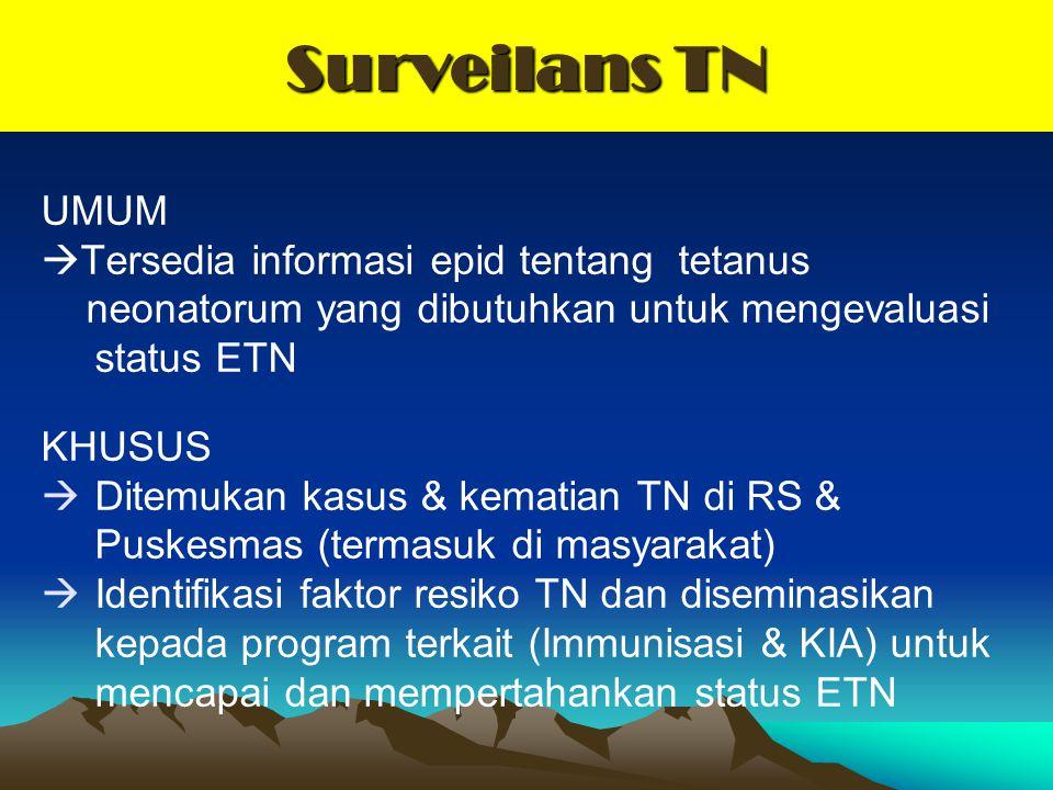 Surveilans TN UMUM Tersedia informasi epid tentang tetanus