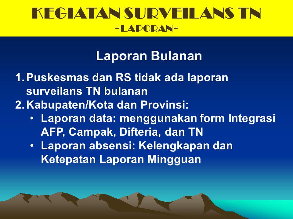 KEGIATAN SURVEILANS TN ~LAPORAN~