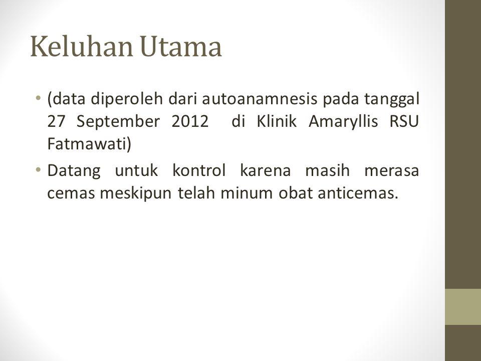 Keluhan Utama (data diperoleh dari autoanamnesis pada tanggal 27 September 2012 di Klinik Amaryllis RSU Fatmawati)