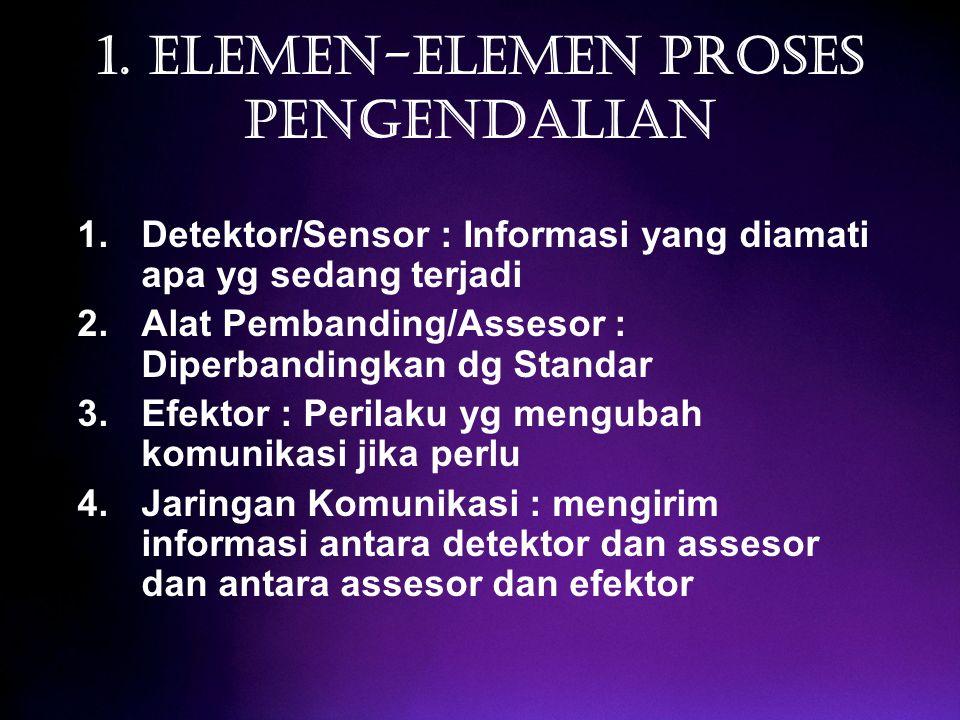 1. Elemen-Elemen Proses Pengendalian