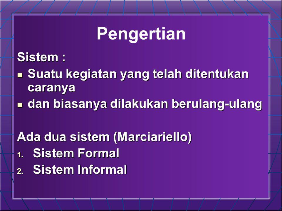 Pengertian Sistem : Suatu kegiatan yang telah ditentukan caranya
