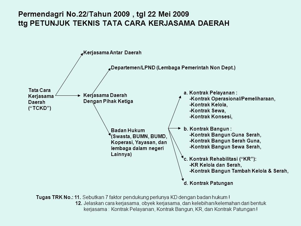 Permendagri No.22/Tahun 2009 , tgl 22 Mei 2009 ttg PETUNJUK TEKNIS TATA CARA KERJASAMA DAERAH